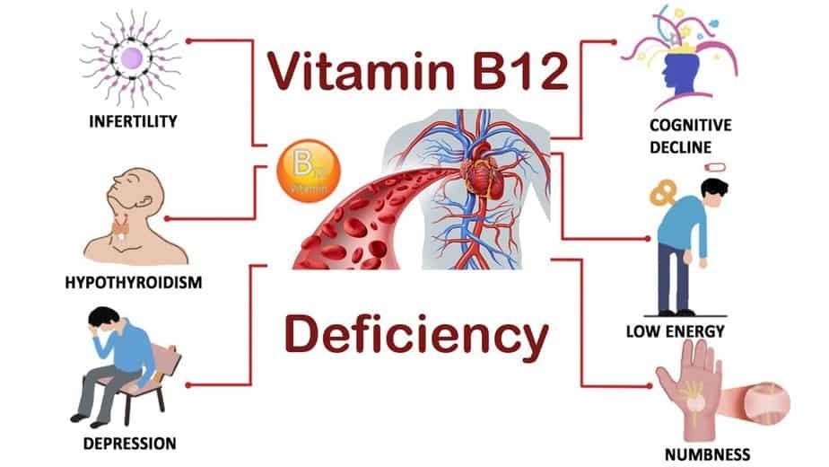 5 أعراض نقص فيتامين ب 12 للجسم- اونيلا