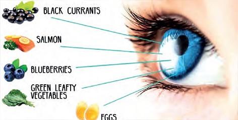 أطعمة للحفاظ على صحة العين - أونيلا